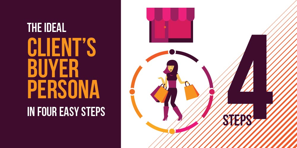 The Ideal Client's Buyer Persona in FOUR Easy Steps